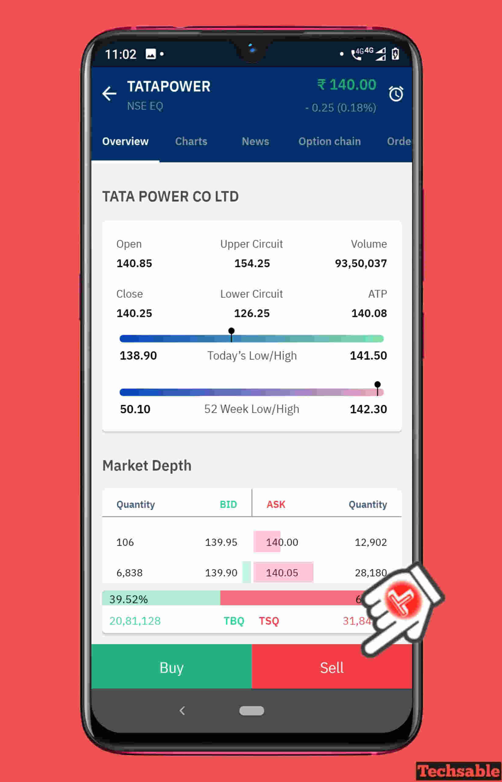 sell shares using mobile app